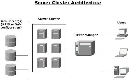 Attrayant Http://paulchinonline.com/images/ij/ij20040826_cluster ...